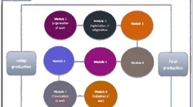 ORDIN privind aprobarea structurii planului de încadrare a personalului didactic